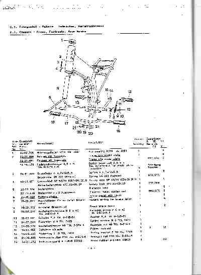 Katalog MZ 150 ETZ, MZ 125 ETZ - 2-1. Fahrgestell - Ratmeen - FuBrasten, Hinterradbresese 2.1. Chassis - Frame, Footrests. Rear Brake