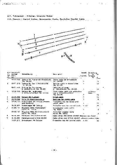 Katalog MZ 150 ETZ, MZ 125 ETZ - 2.5. Chassis - Control Cables, Speedoseter Cable, Revolution Counter Cable