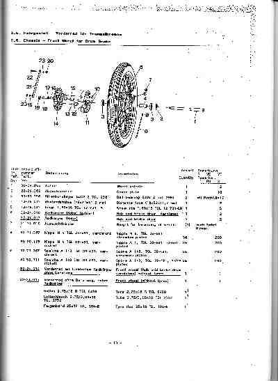 Katalog MZ 150 ETZ, MZ 125 ETZ - 2.6. Fahrgasteil - Vorderrad für Trommelbremse