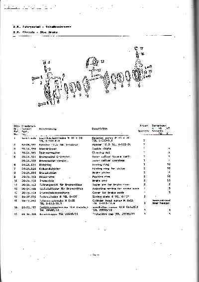 Katalog MZ 150 ETZ, MZ 125 ETZ - 2.8. Fahrgestell - Schelbenbremse