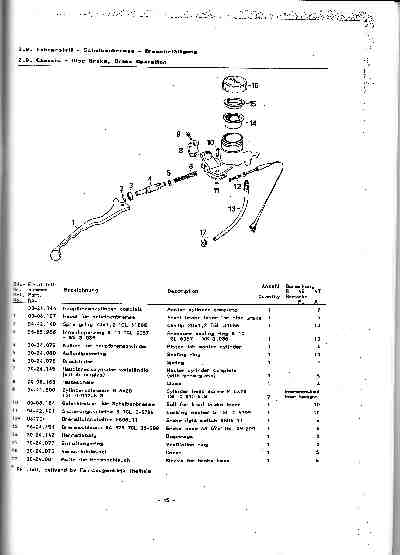 Katalog MZ 150 ETZ, MZ 125 ETZ - 2.9. Ovládání kotoučové brzdy