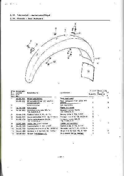Katalog MZ 150 ETZ, MZ 125 ETZ - 2.16. Fahrgestell - Hinterradkotflügel