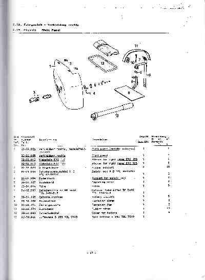 Katalog MZ 150 ETZ, MZ 125 ETZ - 2.19. Chassis - Rfght Panel