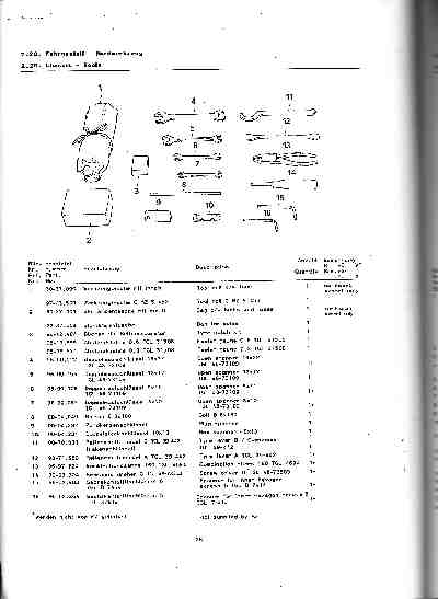 Katalog MZ 150 ETZ, MZ 125 ETZ - 2.20. Chassis - Tools