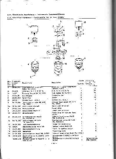 Katalog MZ 150 ETZ, MZ 125 ETZ - 3.3. Electrlcal Equlpment - Instruments for de luxe Models