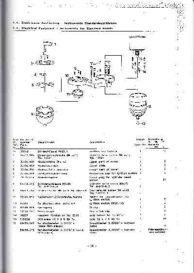 Katalog MZ 150 ETZ, MZ 125 ETZ - 3.4. Electrlcal Equlpment - Instruments for de luxe Models