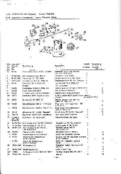 Katalog MZ 150 ETZ, MZ 125 ETZ - 3.5. Electrlcal Equipnent - Inner Electric Parts