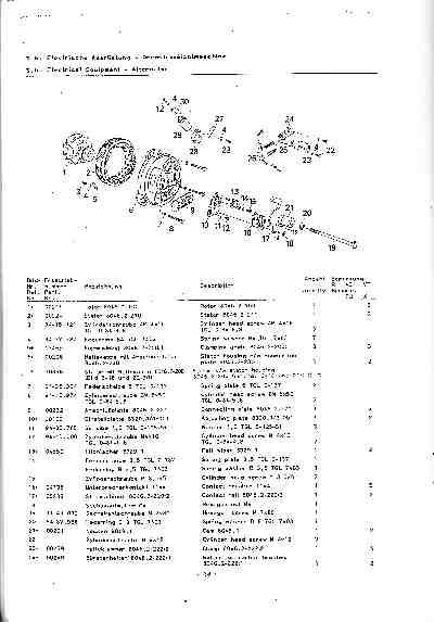 Katalog MZ 150 ETZ, MZ 125 ETZ - 3.6. Elektrische Ausrüstung - Drehstromlichtmaschine