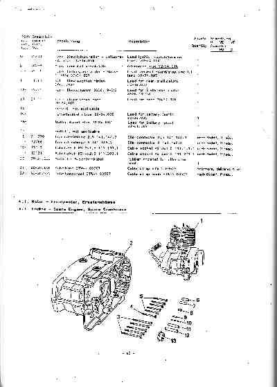 Katalog MZ 150 ETZ, MZ 125 ETZ - 4.1. Motor - Ersatzmotor, Ersatzgehäuse