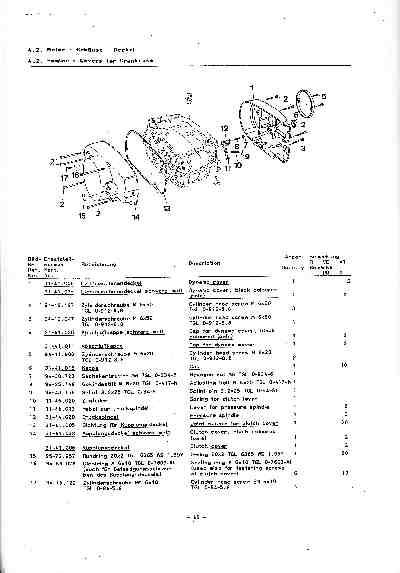 Katalog MZ 150 ETZ, MZ 125 ETZ - 4.2. Motor