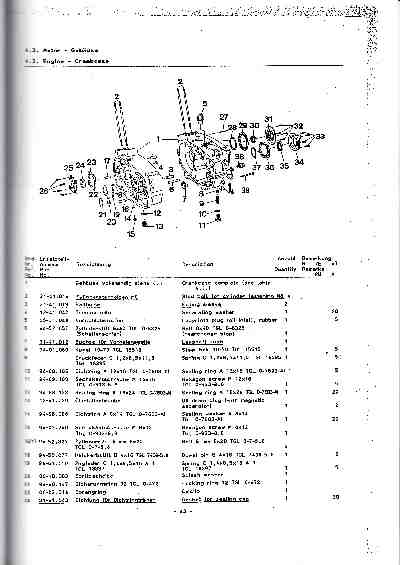 Katalog MZ 150 ETZ, MZ 125 ETZ - 4.3. Motor kartery