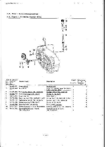 Katalog MZ 150 ETZ, MZ 125 ETZ - 4.6. Motor - otáčkoměr náhon