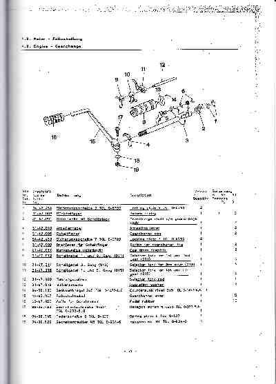 Katalog MZ 150 ETZ, MZ 125 ETZ - 4.9. Engine - Gearchange