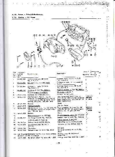 Katalog MZ 150 ETZ, MZ 125 ETZ - 4.12. Engine - Oil Pump