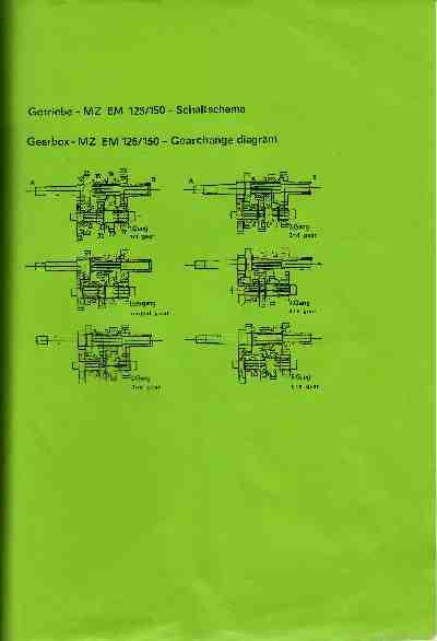 Katalog MZ 150 ETZ, MZ 125 ETZ - Převodovka