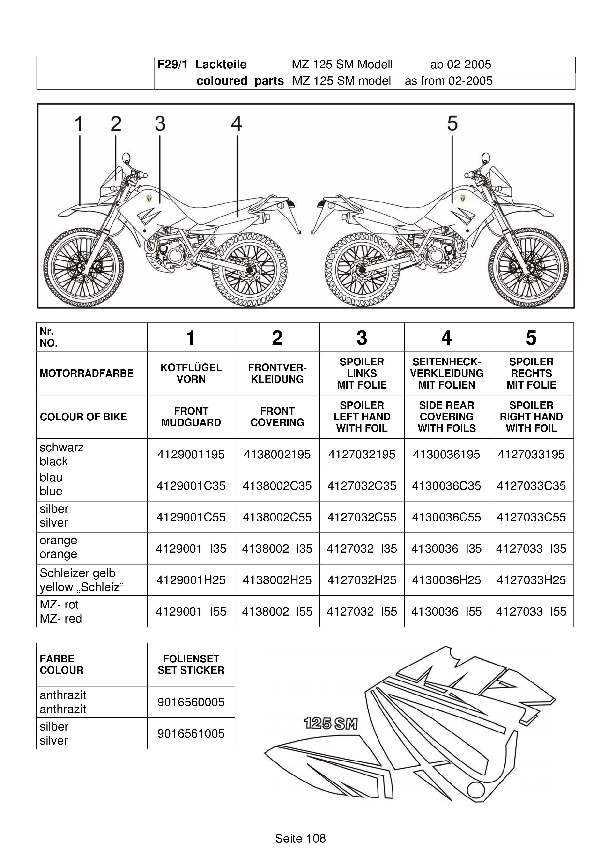 Katalog MZ 125 SX/SM - Lack- & Verkleidungsteile / coloured- & covering parts - 103