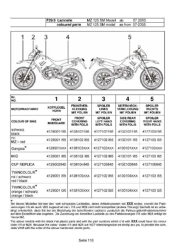 Katalog MZ 125 SX/SM - Embleme, Klebeschilder, Klebefolien / emblems, stickers - 105