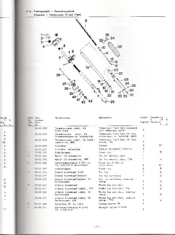 Katalog MZ 251 ETZ - 2.3. Fahrgestell - Teleskopgabel