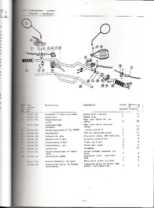 Katalog MZ 251 ETZ - 2.4. Fahrgestell - Lenker