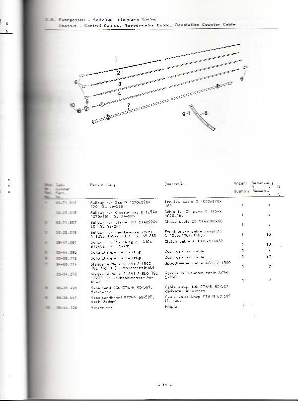 Katalog MZ 251 ETZ - 2.5. Fahrgestell - Seilzüge