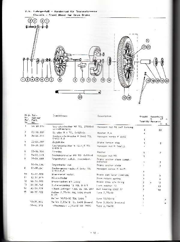 Katalog MZ 251 ETZ - 2.6. Fahrgestell - Vorderrad für Trommelbremse