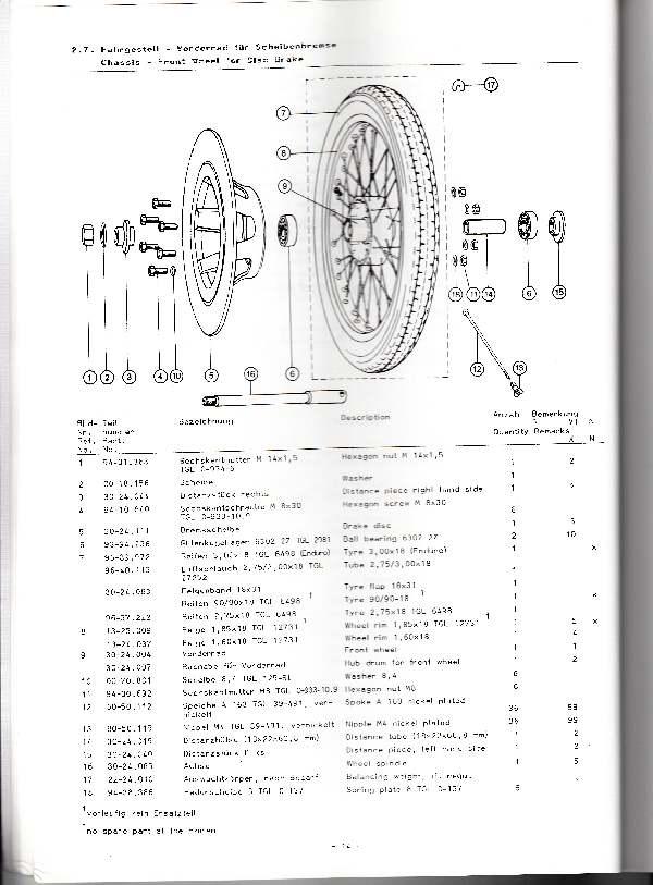 Katalog MZ 251 ETZ - 2.7. Fahrgestell - Vorderrad für Scheibenbremse
