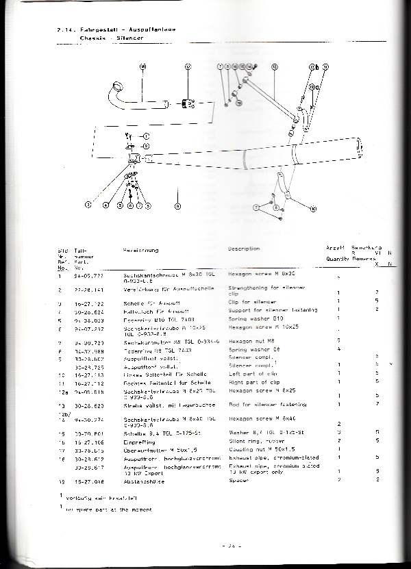 Katalog MZ 251 ETZ - 2.14. Fahrgestell - Auspuffanlage