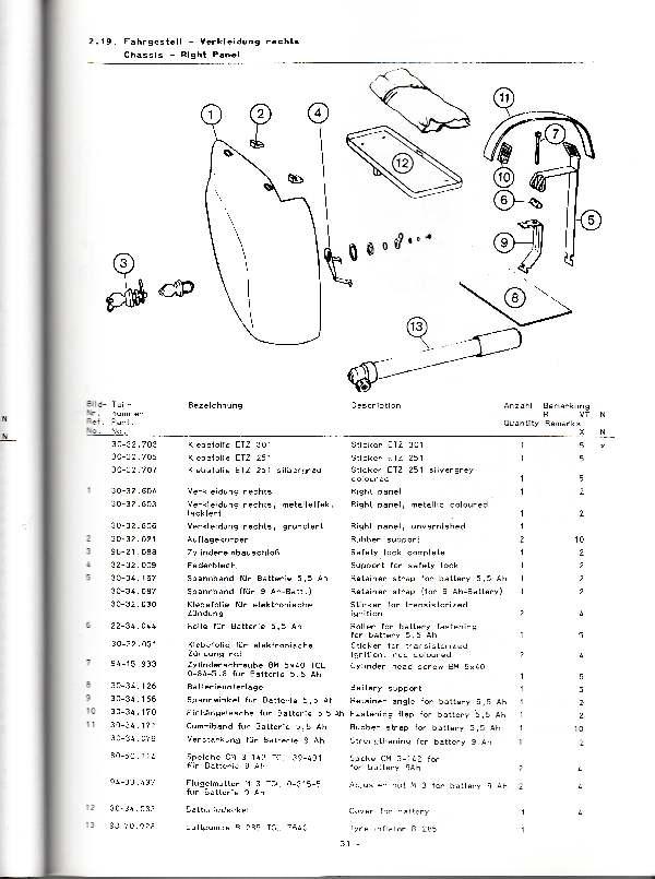Katalog MZ 251 ETZ - 2.19. Fahrgestell - Verkleidung rechts