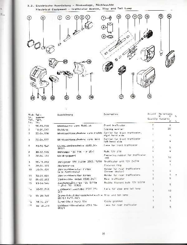 Katalog MZ 251 ETZ - 3.2. Elektrische Ausrüstung - Blinkanlage, Rückleuchte