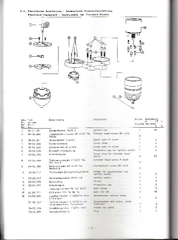 Katalog MZ 251 ETZ - 3-4. Elektrische Ausrüstung - Instrumente Standardausführung