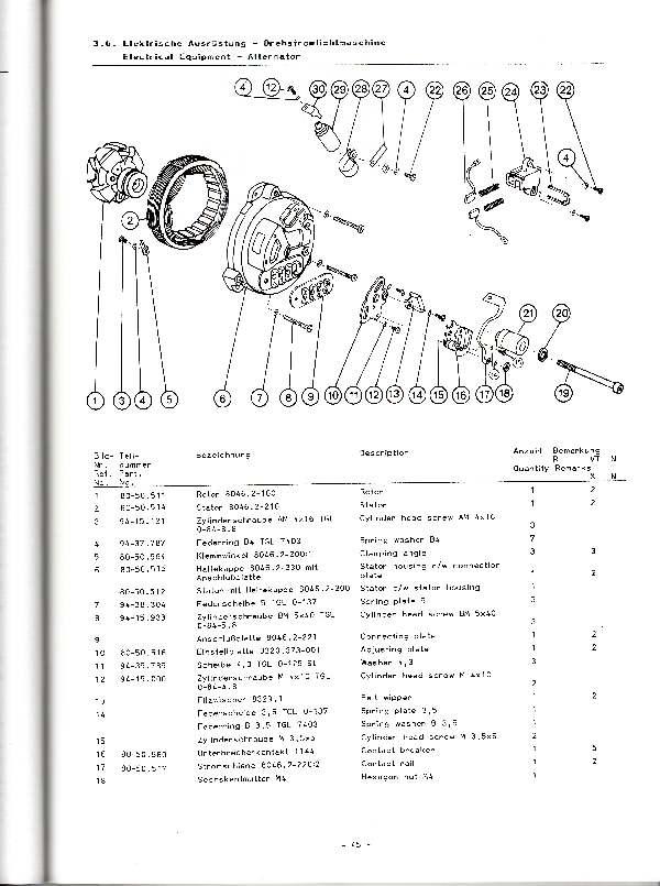 Katalog MZ 251 ETZ - 3.6. Elektrische Ausrüstung - Drehstrondichtmaschine