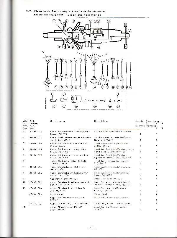 Katalog MZ 251 ETZ - 3.7. Elektrische Ausrüstung - Kabel und Kabelzubehör