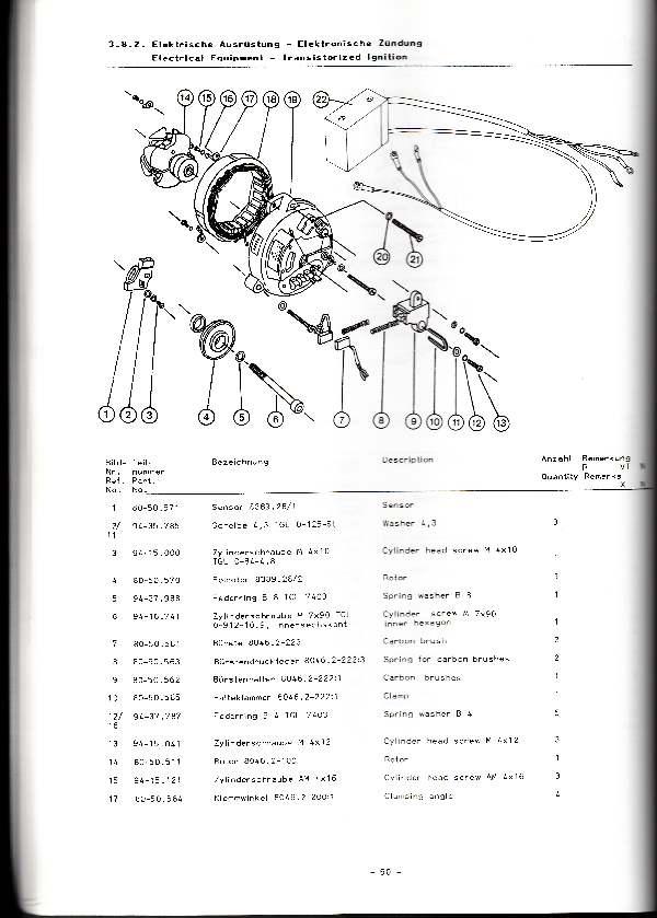 Katalog MZ 251 ETZ - 3.8.2. Elektrische Ausrüstung - Elektronische Zündung