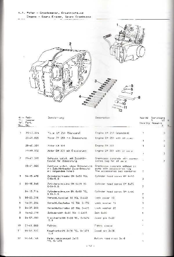 Katalog MZ 251 ETZ - 4.1. Motor - Ersatzmotor, Ersatzgehäuse