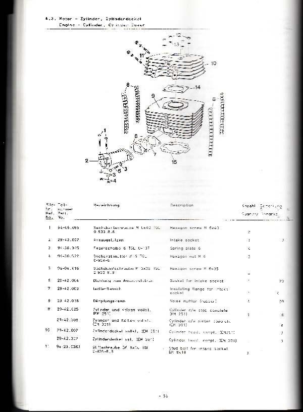 "Katalog MZ 251 ETZ - 4.3. Motor - Zylinder, Zylinderdeckel Engine - Cylinder"" Cyllindler Cover"