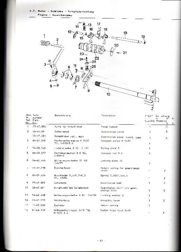 Katalog MZ 251 ETZ - 4.7. Motor - Getriebe - Schalteinrichtung