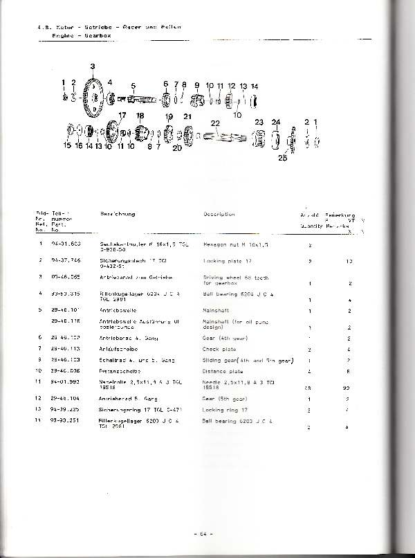 Katalog MZ 251 ETZ - 4.8. Motor - Getriebe - Räder und Ketten