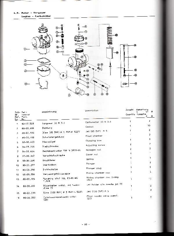 Katalog MZ 251 ETZ - 4.9. Motor - Vergaser