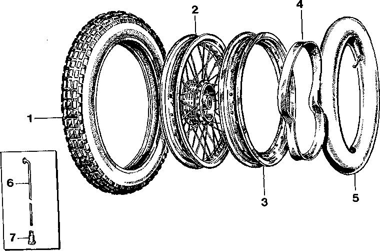 Simson S51 - Kola a pneumatiky