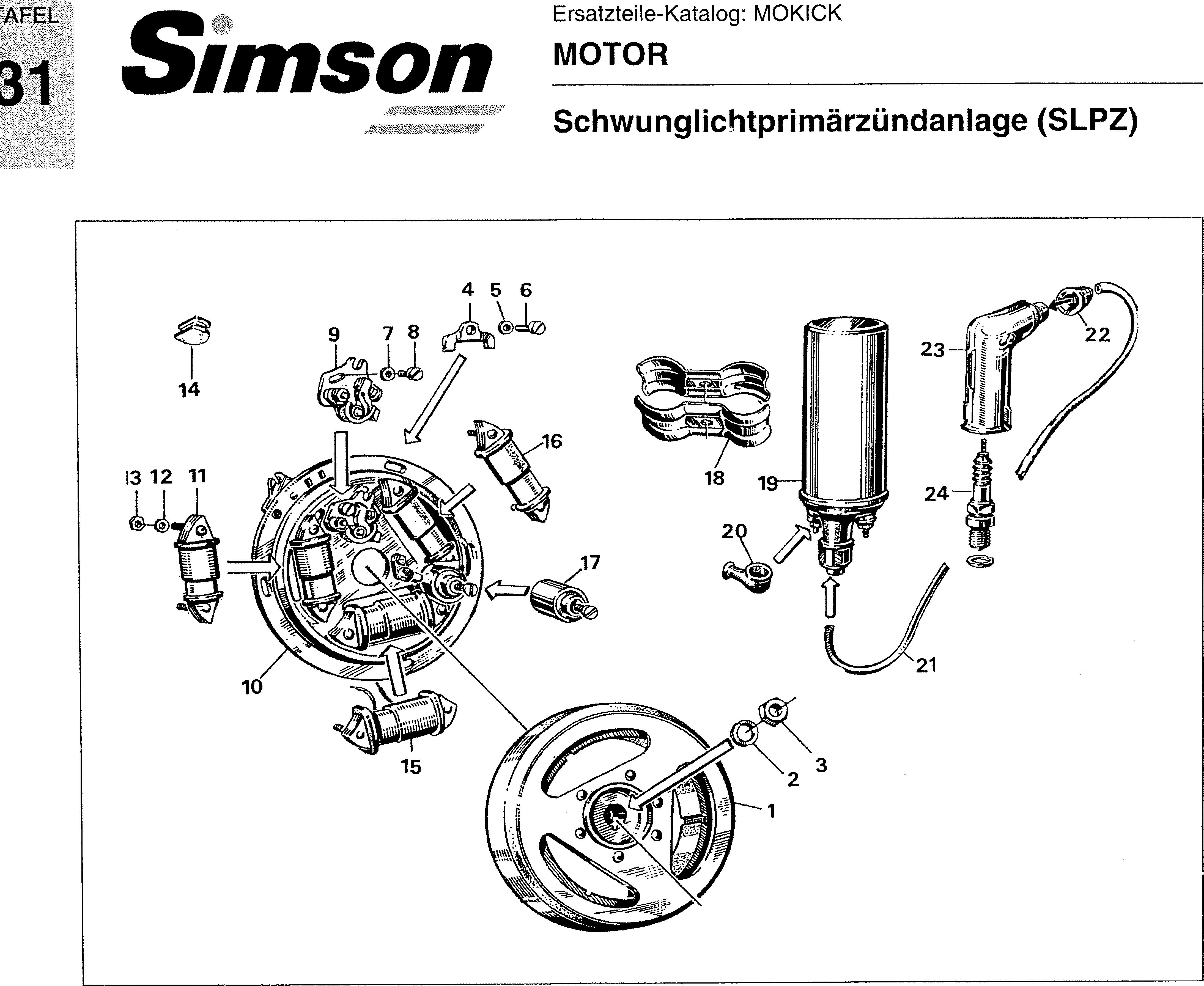Simson S51 - Rotor